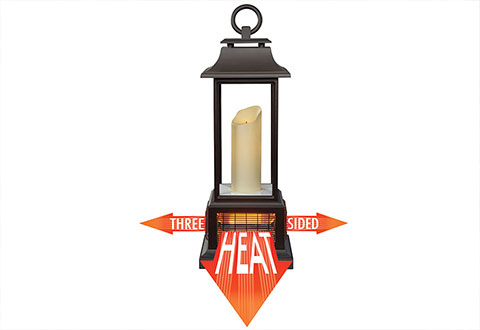 Candle Lantern Heater Sharper Image